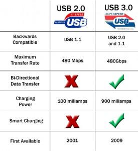 HOTPCTIPS USB (1)