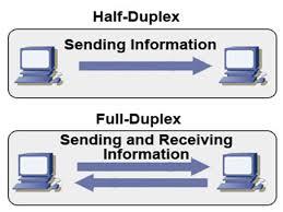 Hot PC Tips - DUPLEX