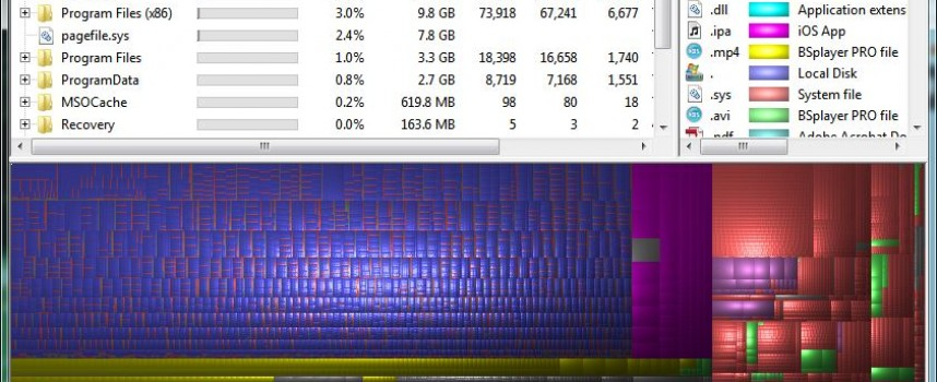 Analyze Your Hard Drive Space…